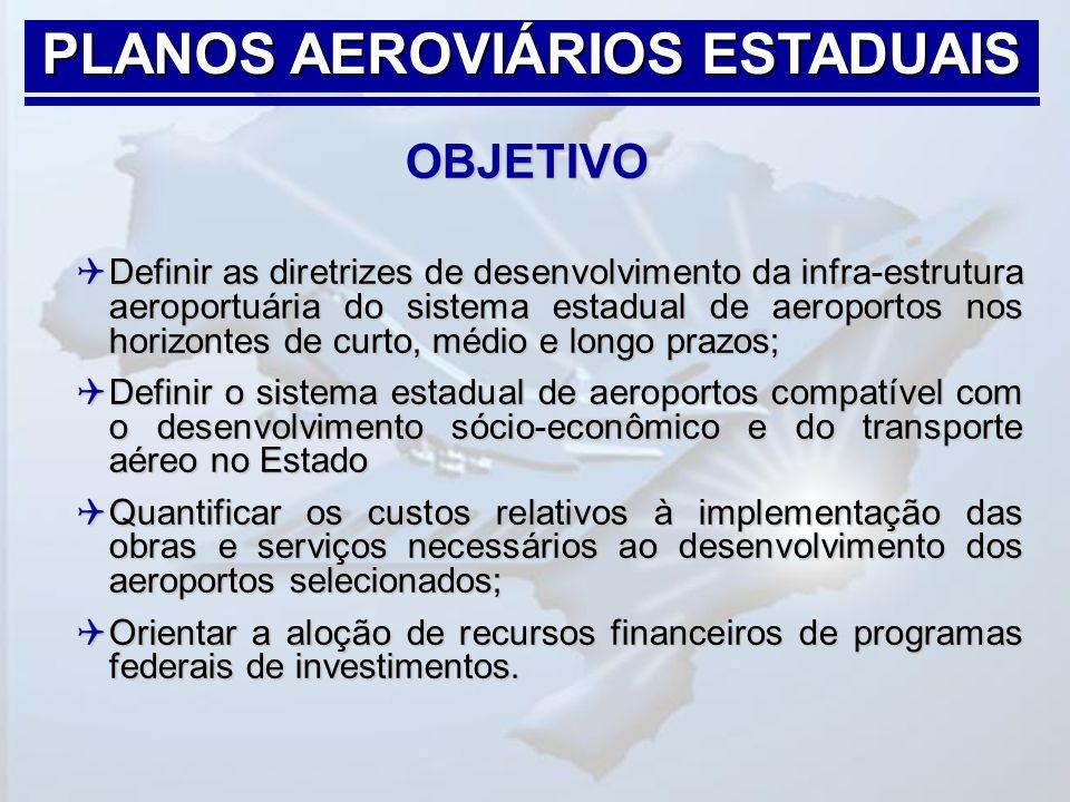 OBJETIVO  Definir as diretrizes de desenvolvimento da infra-estrutura aeroportuária do sistema estadual de aeroportos nos horizontes de curto, médio