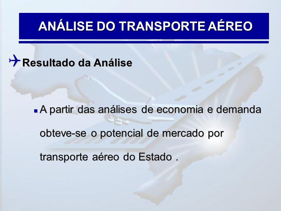 ANÁLISE DO TRANSPORTE AÉREO  Resultado da Análise  A partir das análises de economia e demanda obteve-se o potencial de mercado por transporte aéreo