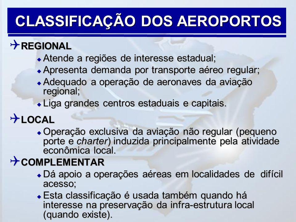  REGIONAL  Atende a regiões de interesse estadual;  Apresenta demanda por transporte aéreo regular;  Adequado a operação de aeronaves da aviação r