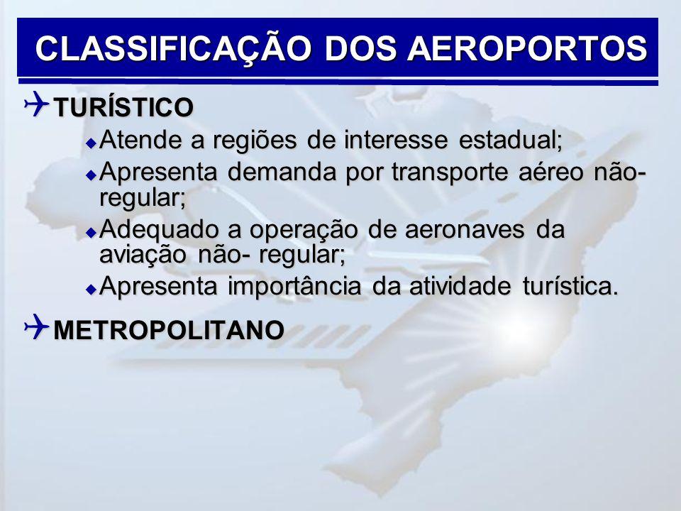  TURÍSTICO  Atende a regiões de interesse estadual;  Apresenta demanda por transporte aéreo não- regular;  Adequado a operação de aeronaves da avi