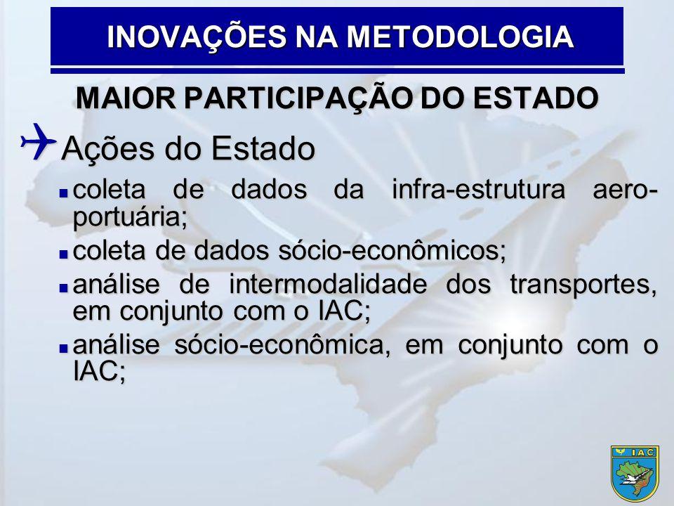 MAIOR PARTICIPAÇÃO DO ESTADO  Ações do Estado  coleta de dados da infra-estrutura aero- portuária;  coleta de dados sócio-econômicos;  análise de