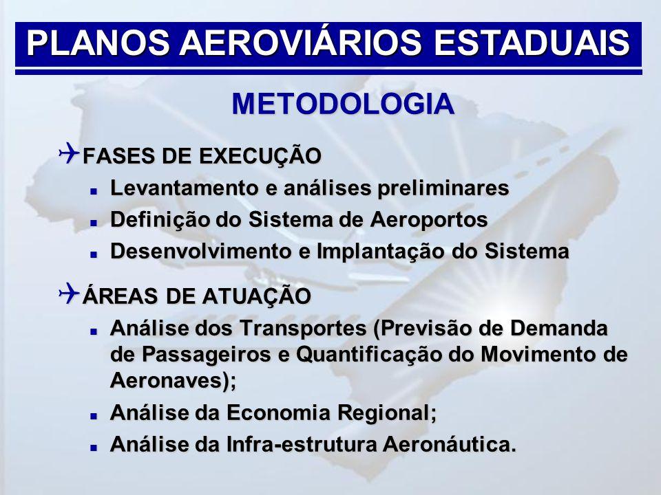 METODOLOGIA  FASES DE EXECUÇÃO  Levantamento e análises preliminares  Definição do Sistema de Aeroportos  Desenvolvimento e Implantação do Sistema
