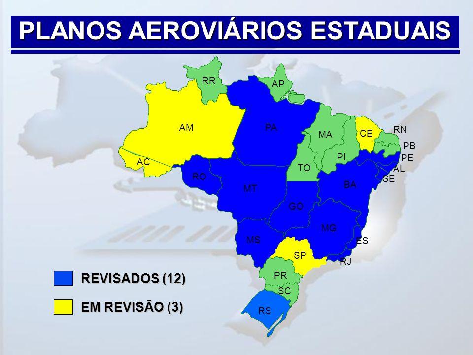 ANÁLISE DO TRANSPORTE AÉREO  Objetivo  Quantificar a demanda por transporte aéreo nos aeroportos do Sistema Aeroportuário Estadual.