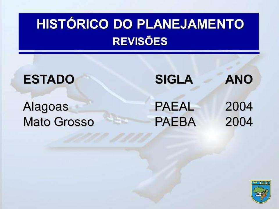 ANÁLISE DO TRANSPORTE AÉREO Previsões para o Aeroporto de Fortaleza  Análise de Demanda Quadro 1.