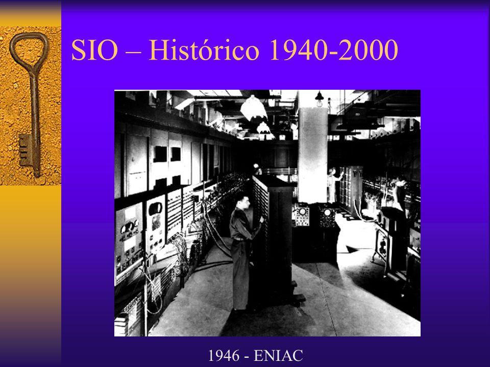 SIO – Histórico 1940-2000 1946 - ENIAC