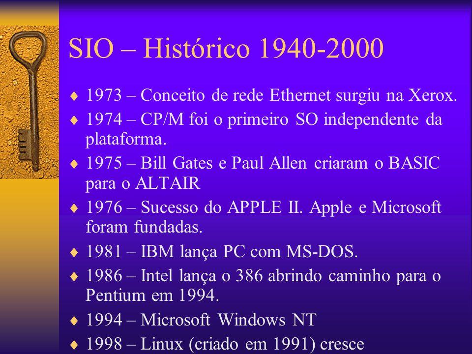 SIO – Histórico 1940-2000  1973 – Conceito de rede Ethernet surgiu na Xerox.