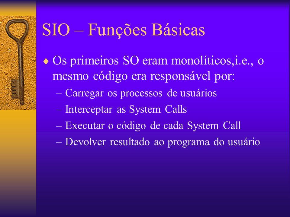 SIO – Funções Básicas  Os primeiros SO eram monolíticos,i.e., o mesmo código era responsável por: –Carregar os processos de usuários –Interceptar as System Calls –Executar o código de cada System Call –Devolver resultado ao programa do usuário