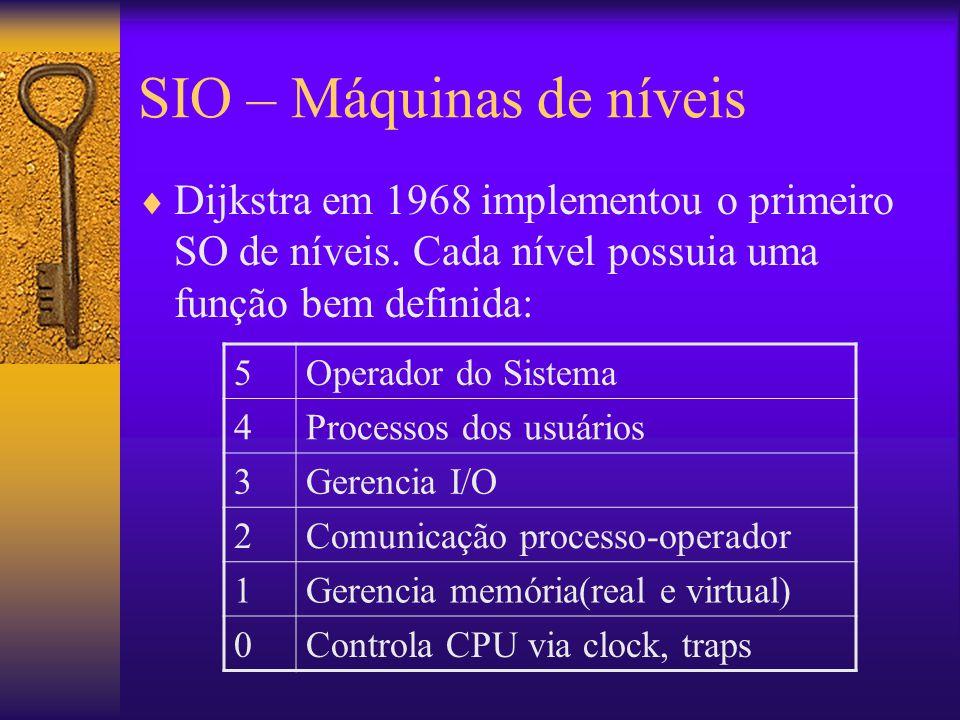 SIO – Máquinas de níveis  Dijkstra em 1968 implementou o primeiro SO de níveis.