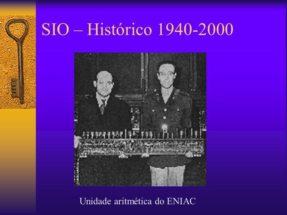 SIO – Histórico 1940-2000 Unidade aritmética do ENIAC