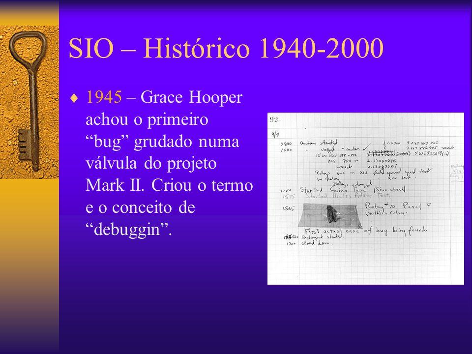 SIO – Histórico 1940-2000  1945 – Grace Hooper achou o primeiro bug grudado numa válvula do projeto Mark II.