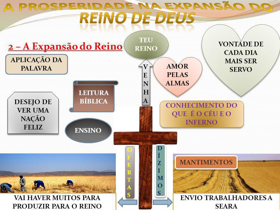 2 – A Expansão do Reino VENHAVENHA VENHAVENHA TEU REINO ENVIO TRABALHADORES A SEARA VAI HAVER MUITOS PARA PRODUZIR PARA O REINO OFERTASOFERTAS OFERTASOFERTAS DÍZIMOSDÍZIMOS DÍZIMOSDÍZIMOS LEITURA BÍBLICA ENSINO APLICAÇÃO DA PALAVRA AMOR PELAS ALMAS CONHECIMENTO DO QUE É O CÉU E O INFERNO DESEJO DE VER UMA NAÇÃO FELIZ VONTADE DE CADA DIA MAIS SER SERVO MANTIMENTOS
