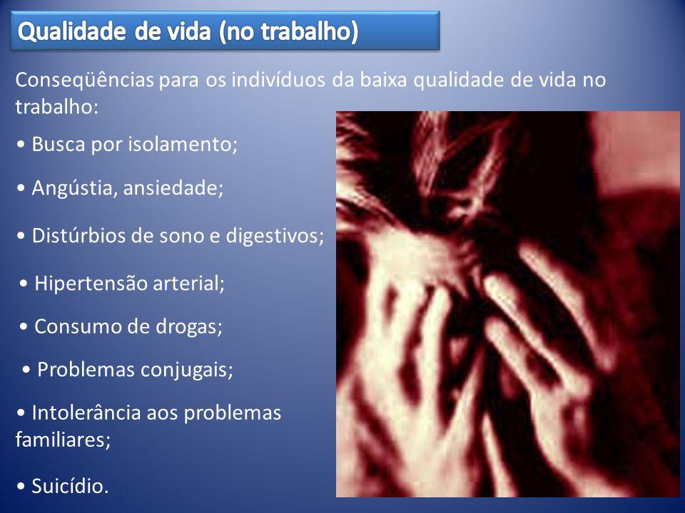 Conseqüências para os indivíduos da baixa qualidade de vida no trabalho: • Busca por isolamento; • Angústia, ansiedade; • Distúrbios de sono e digestivos; • Hipertensão arterial; • Consumo de drogas; • Intolerância aos problemas familiares; • Problemas conjugais; • Suicídio.
