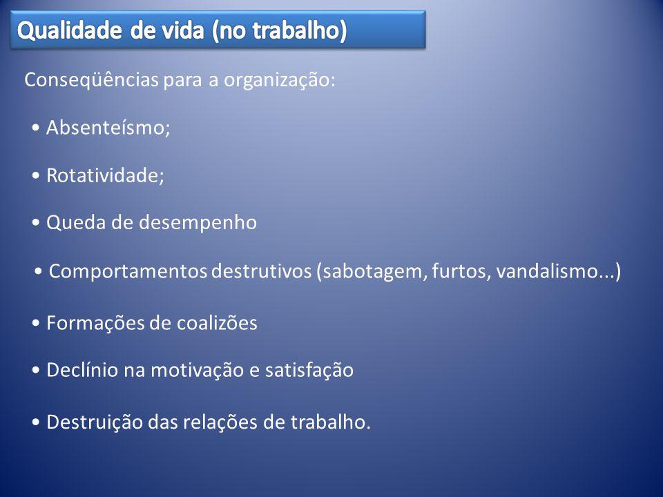 Conseqüências para a organização: • Absenteísmo; • Rotatividade; • Queda de desempenho • Comportamentos destrutivos (sabotagem, furtos, vandalismo...)