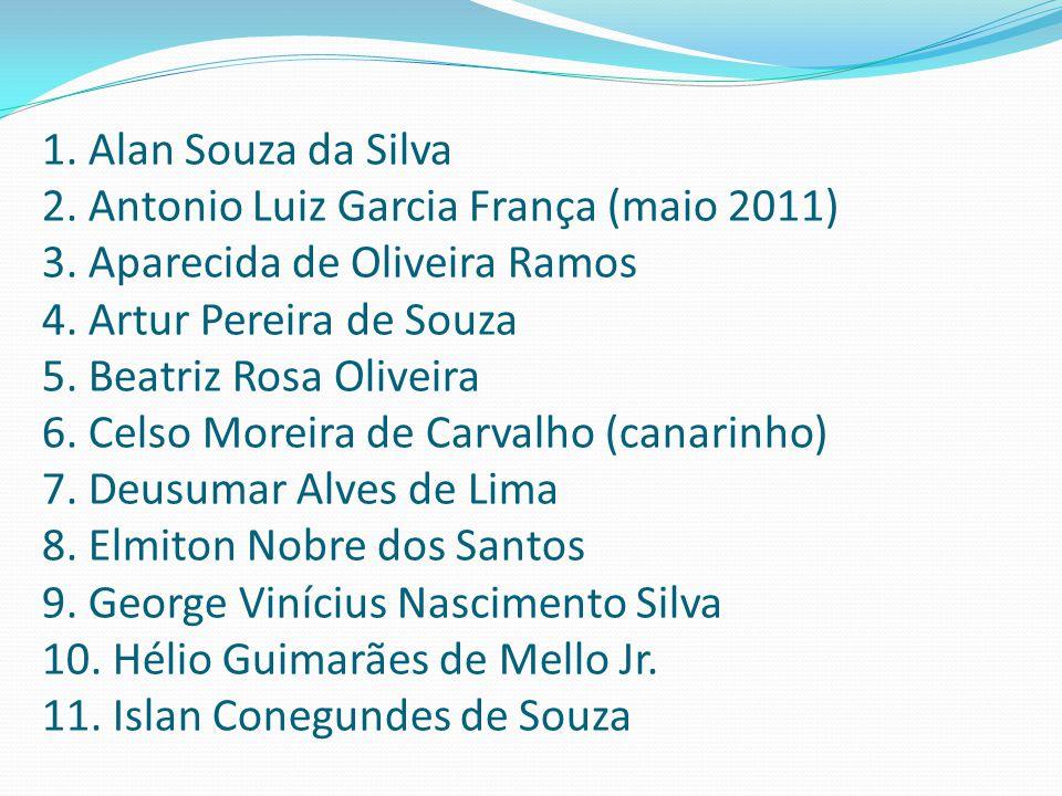 1. Alan Souza da Silva 2. Antonio Luiz Garcia França (maio 2011) 3. Aparecida de Oliveira Ramos 4. Artur Pereira de Souza 5. Beatriz Rosa Oliveira 6.