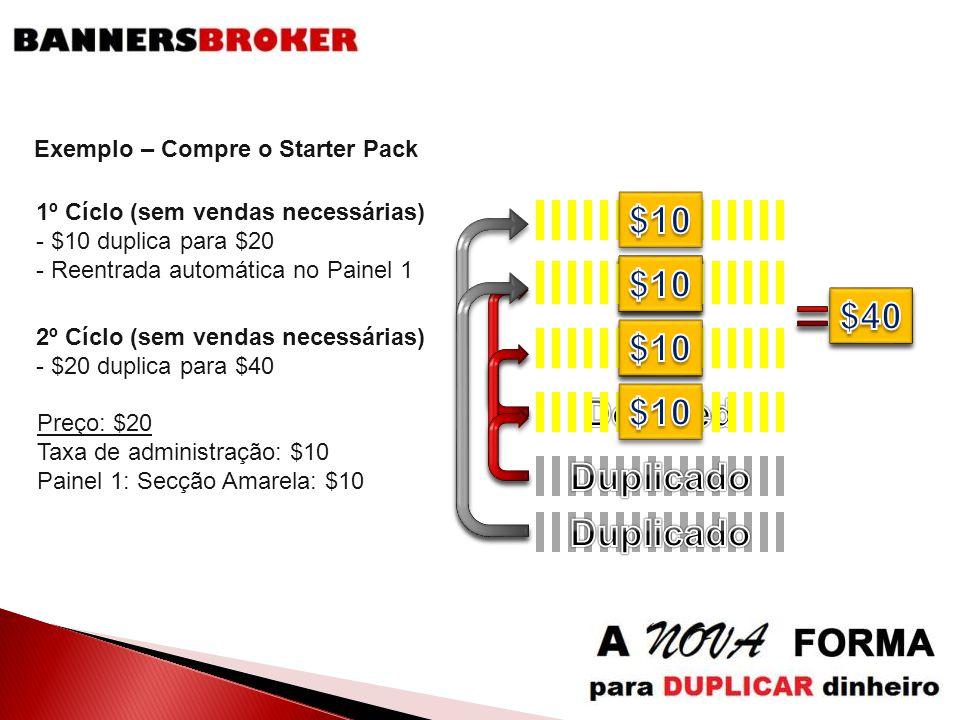 Exemplo – Compre o Starter Pack 1º Cíclo (sem vendas necessárias) - $10 duplica para $20 - Reentrada automática no Painel 1 Preço: $20 Taxa de adminis