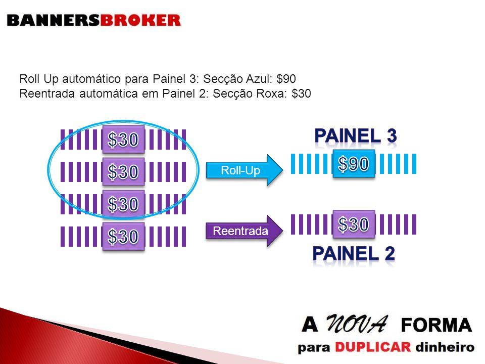 Reentrada Roll-Up Roll Up automático para Painel 3: Secção Azul: $90 Reentrada automática em Painel 2: Secção Roxa: $30
