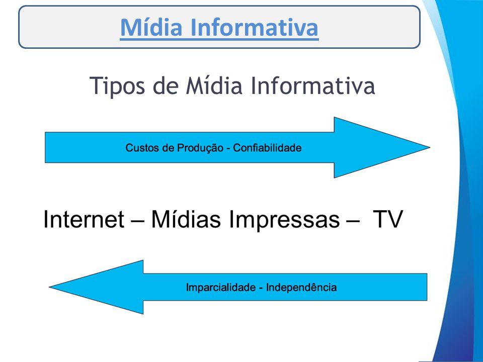 Mídia Informativa