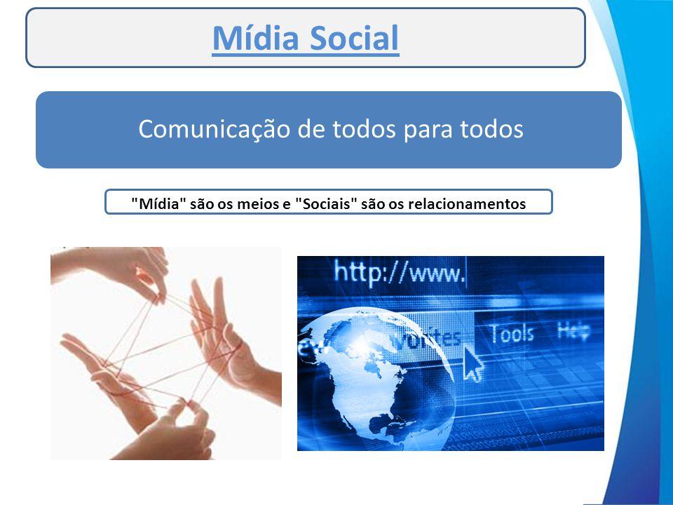 Mídia Social Comunicação de todos para todos