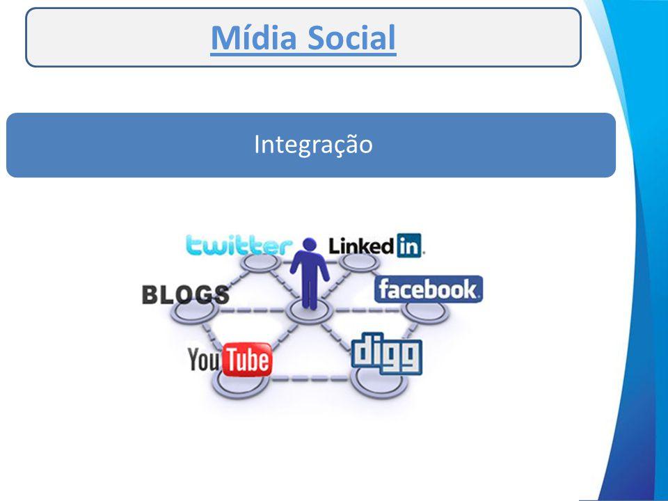 Mídia Social Integração