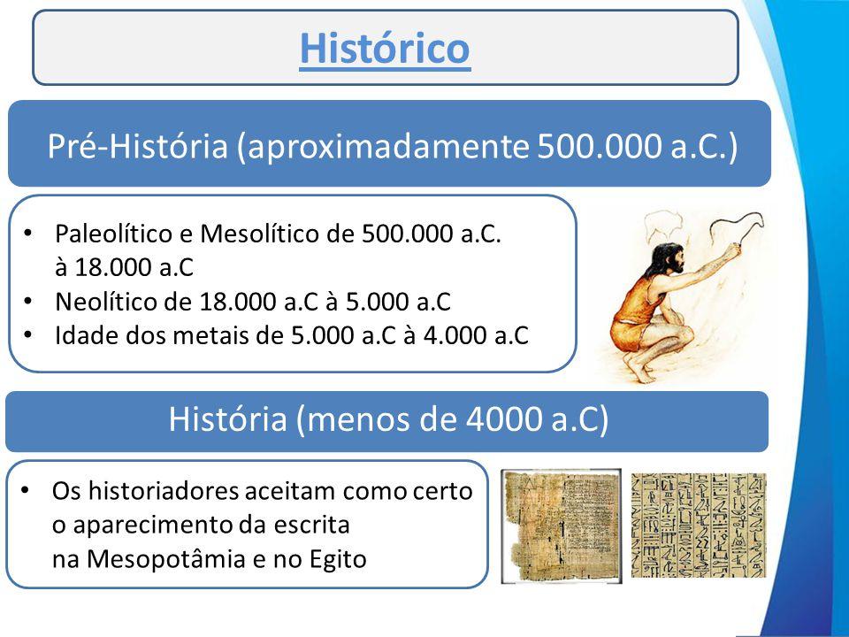 Histórico Pré-História (aproximadamente 500.000 a.C.) História (menos de 4000 a.C) • Paleolítico e Mesolítico de 500.000 a.C. à 18.000 a.C • Neolítico
