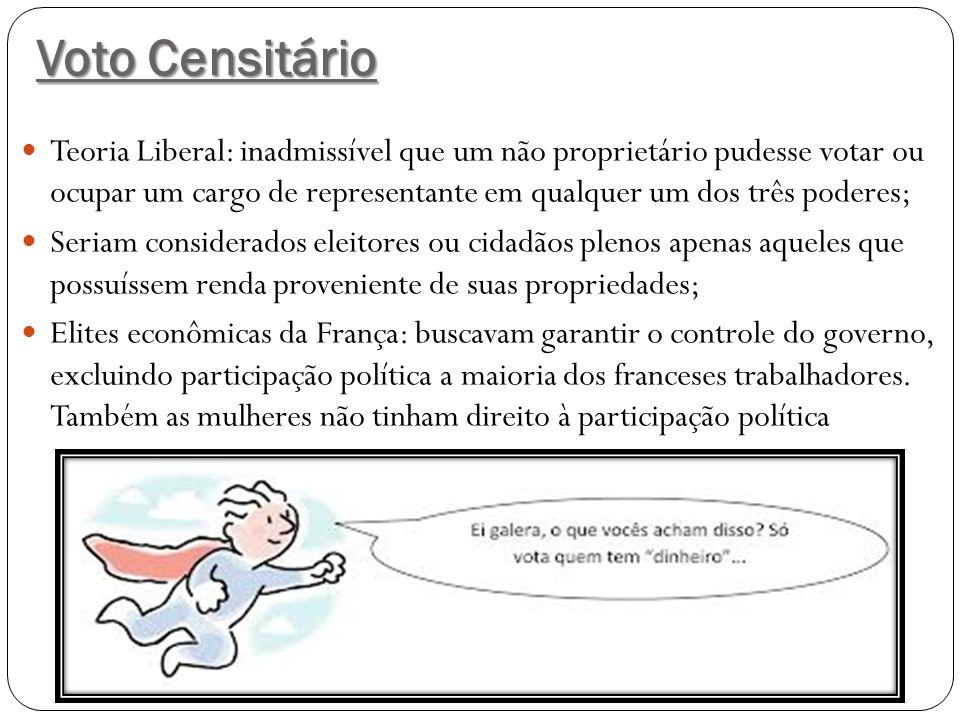 Voto Censitário  Teoria Liberal: inadmissível que um não proprietário pudesse votar ou ocupar um cargo de representante em qualquer um dos três poder