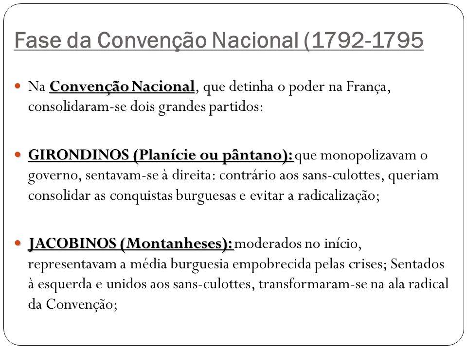 Fase da Convenção Nacional (1792-1795 Convenção Nacional  Na Convenção Nacional, que detinha o poder na França, consolidaram-se dois grandes partidos
