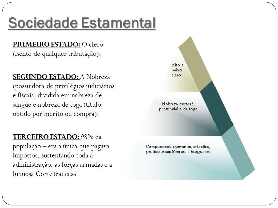 Sociedade Estamental PRIMEIRO ESTADO: PRIMEIRO ESTADO: O clero (isento de qualquer tributação); SEGUNDO ESTADO: SEGUNDO ESTADO: A Nobreza (possuidora