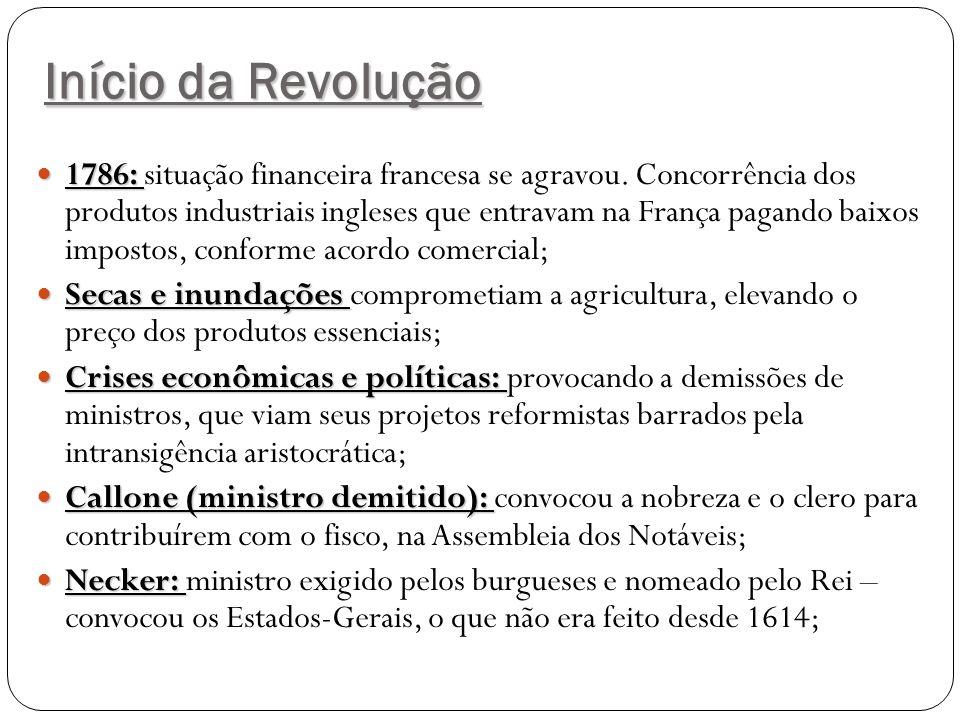 Início da Revolução  1786:  1786: situação financeira francesa se agravou. Concorrência dos produtos industriais ingleses que entravam na França pag