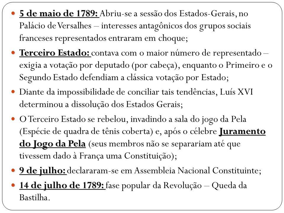  5 de maio de 1789:  5 de maio de 1789: Abriu-se a sessão dos Estados-Gerais, no Palácio de Versalhes – interesses antagônicos dos grupos sociais fr
