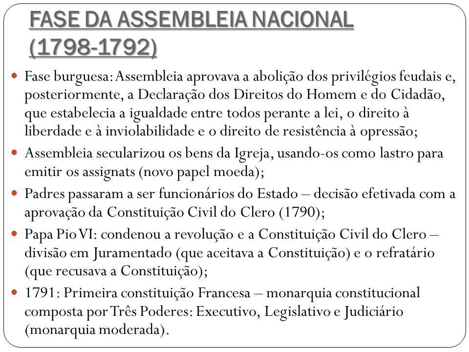 FASE DA ASSEMBLEIA NACIONAL (1798-1792)  Fase burguesa: Assembleia aprovava a abolição dos privilégios feudais e, posteriormente, a Declaração dos Di