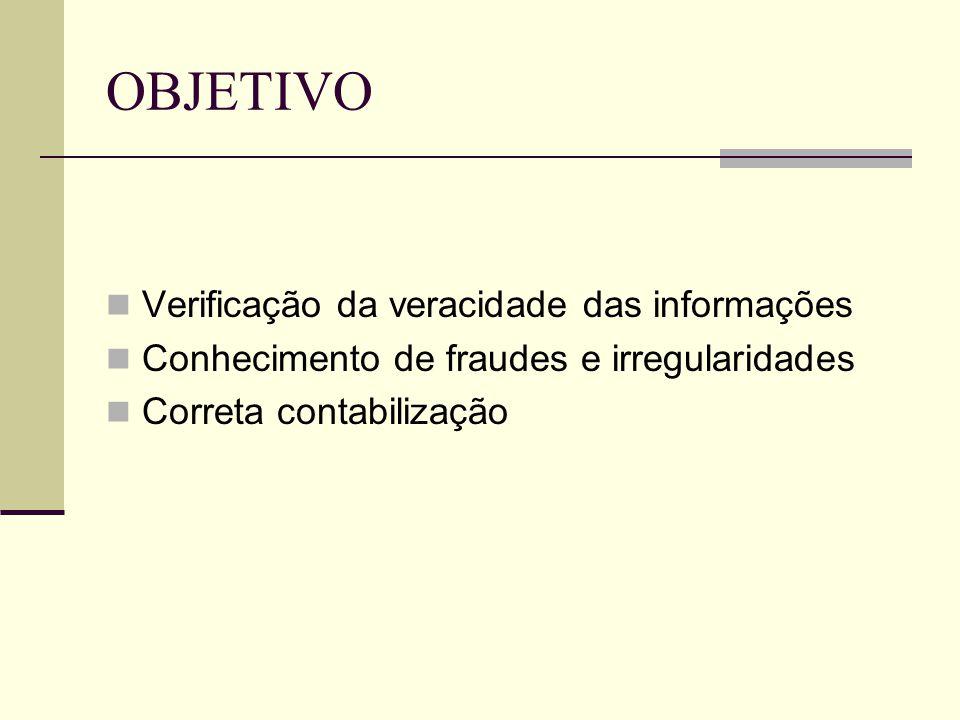 OBJETIVO  Verificação da veracidade das informações  Conhecimento de fraudes e irregularidades  Correta contabilização