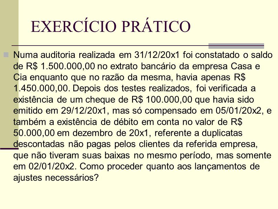 EXERCÍCIO PRÁTICO  Numa auditoria realizada em 31/12/20x1 foi constatado o saldo de R$ 1.500.000,00 no extrato bancário da empresa Casa e Cia enquant