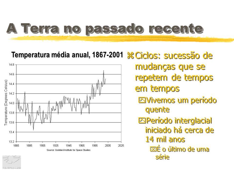 A Terra no passado recente zCiclos: sucessão de mudanças que se repetem de tempos em tempos yVivemos um período quente yPeríodo interglacial iniciado há cerca de 14 mil anos xÉ o último de uma série Temperatura média anual, 1867-2001