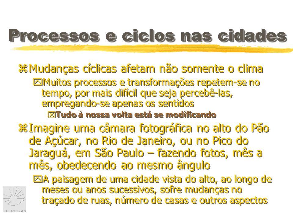 Processos e ciclos nas cidades zMudanças cíclicas afetam não somente o clima yMuitos processos e transformações repetem-se no tempo, por mais difícil que seja percebê-las, empregando-se apenas os sentidos xTudo à nossa volta está se modificando zImagine uma câmara fotográfica no alto do Pão de Açúcar, no Rio de Janeiro, ou no Pico do Jaraguá, em São Paulo – fazendo fotos, mês a mês, obedecendo ao mesmo ângulo yA paisagem de uma cidade vista do alto, ao longo de meses ou anos sucessivos, sofre mudanças no traçado de ruas, número de casas e outros aspectos zMudanças cíclicas afetam não somente o clima yMuitos processos e transformações repetem-se no tempo, por mais difícil que seja percebê-las, empregando-se apenas os sentidos xTudo à nossa volta está se modificando zImagine uma câmara fotográfica no alto do Pão de Açúcar, no Rio de Janeiro, ou no Pico do Jaraguá, em São Paulo – fazendo fotos, mês a mês, obedecendo ao mesmo ângulo yA paisagem de uma cidade vista do alto, ao longo de meses ou anos sucessivos, sofre mudanças no traçado de ruas, número de casas e outros aspectos