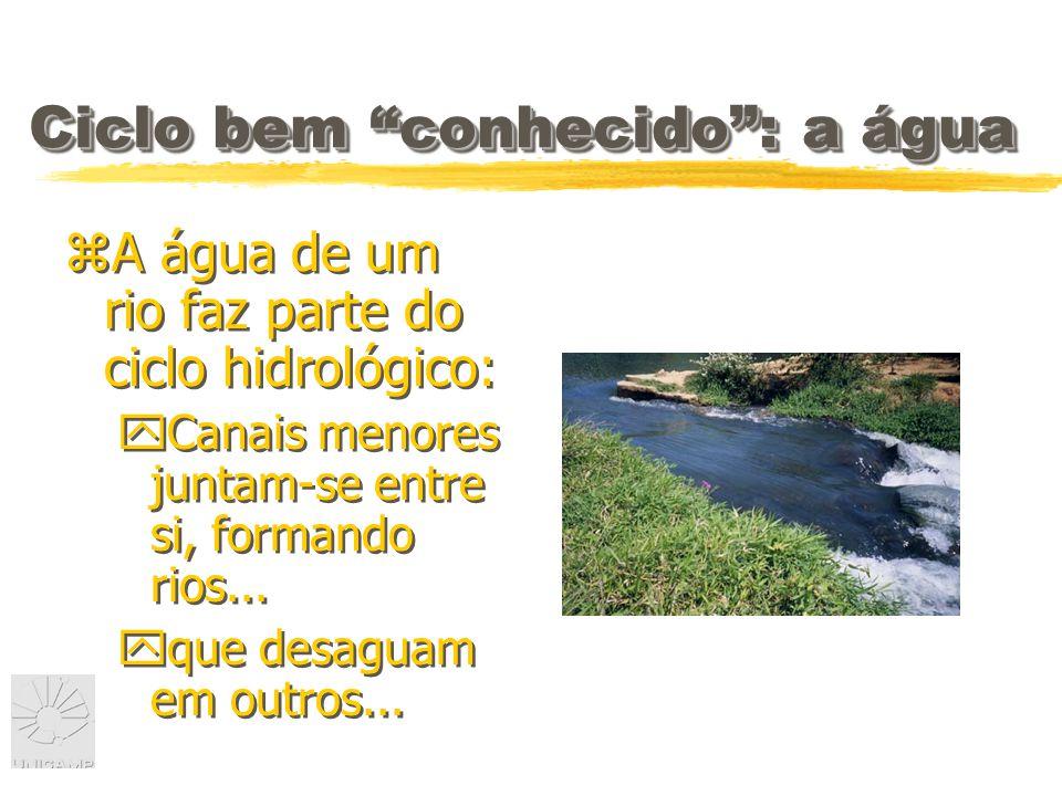 Ciclo bem conhecido : a água zA água de um rio faz parte do ciclo hidrológico: yCanais menores juntam-se entre si, formando rios...