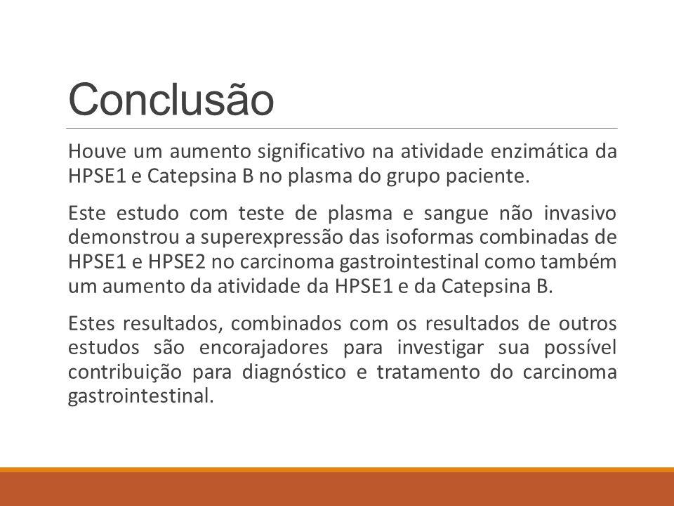 Houve um aumento significativo na atividade enzimática da HPSE1 e Catepsina B no plasma do grupo paciente. Este estudo com teste de plasma e sangue nã