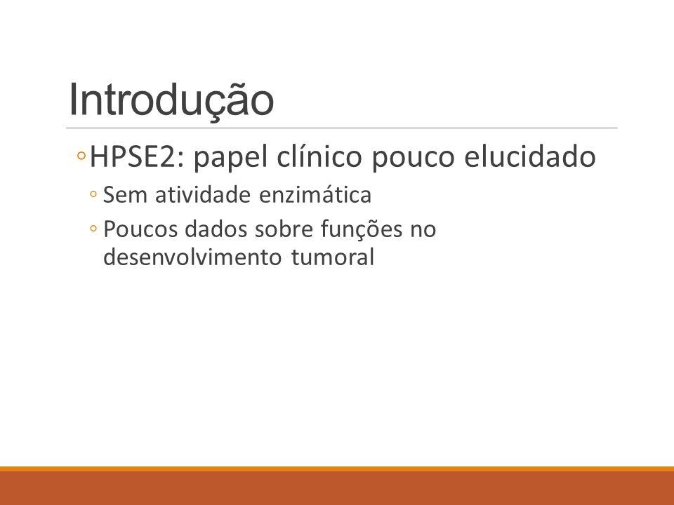 Introdução ◦HPSE2: papel clínico pouco elucidado ◦Sem atividade enzimática ◦Poucos dados sobre funções no desenvolvimento tumoral