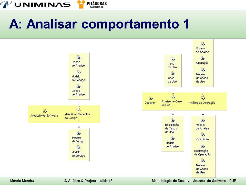 Márcio Moreira3. Análise & Projeto – slide 12Metodologia de Desenvolvimento de Software - RUP A: Analisar comportamento 1