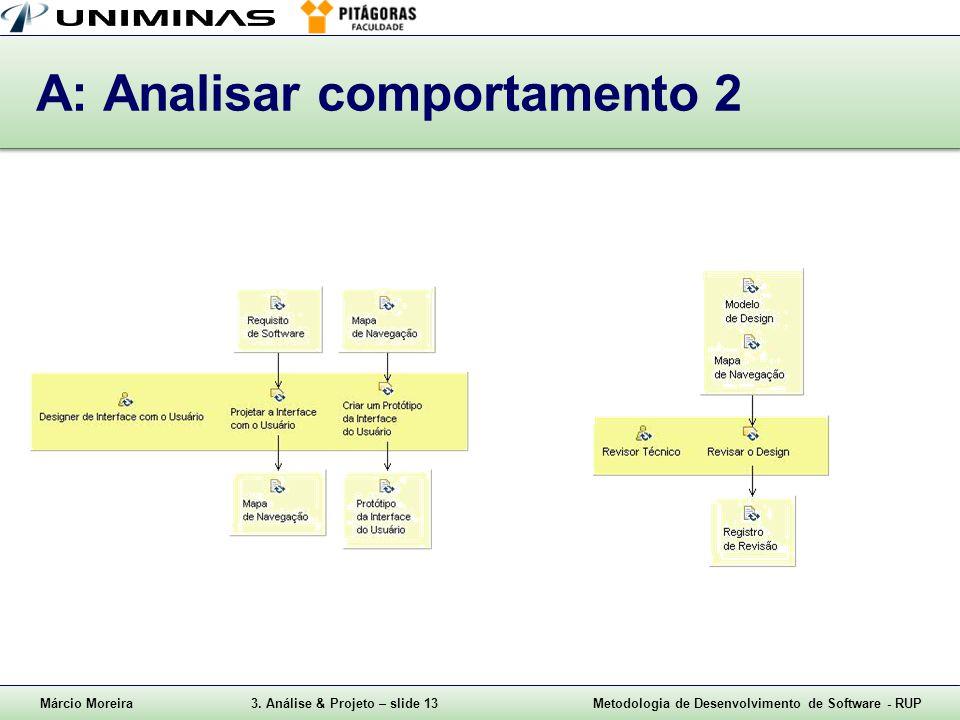 Márcio Moreira3. Análise & Projeto – slide 13Metodologia de Desenvolvimento de Software - RUP A: Analisar comportamento 2