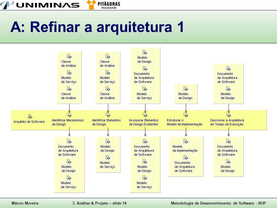 Márcio Moreira3. Análise & Projeto – slide 14Metodologia de Desenvolvimento de Software - RUP A: Refinar a arquitetura 1