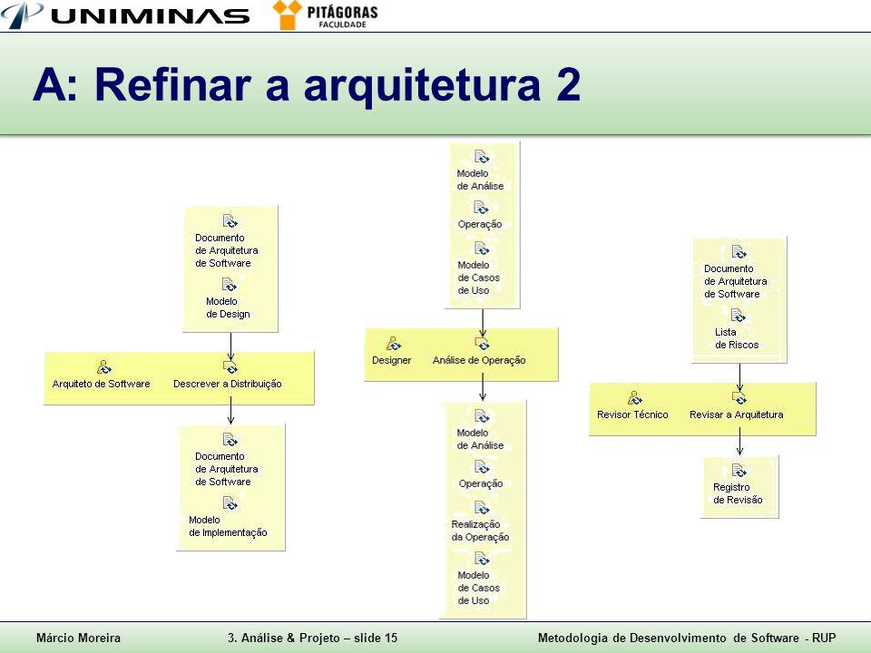 Márcio Moreira3. Análise & Projeto – slide 15Metodologia de Desenvolvimento de Software - RUP A: Refinar a arquitetura 2
