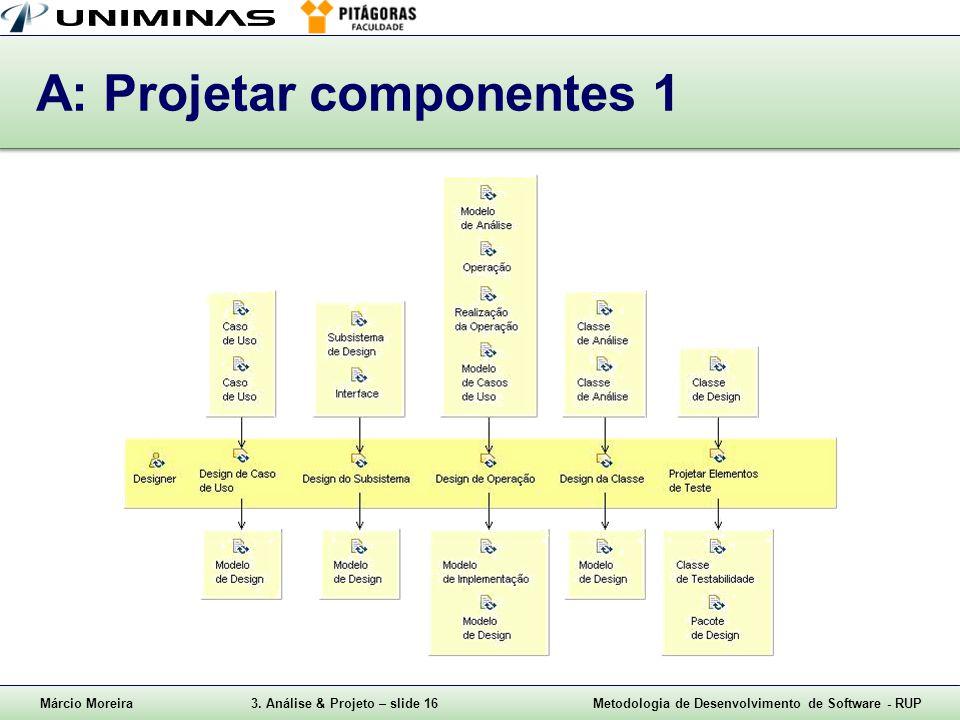Márcio Moreira3. Análise & Projeto – slide 16Metodologia de Desenvolvimento de Software - RUP A: Projetar componentes 1