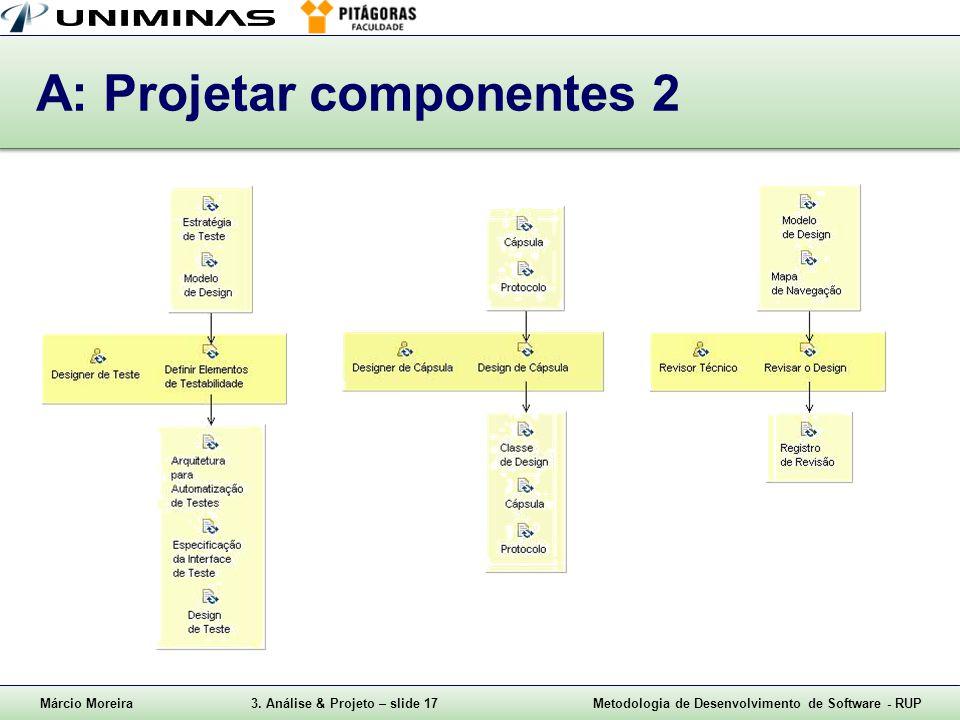 Márcio Moreira3. Análise & Projeto – slide 17Metodologia de Desenvolvimento de Software - RUP A: Projetar componentes 2