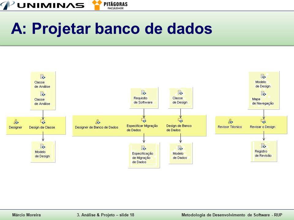 Márcio Moreira3. Análise & Projeto – slide 18Metodologia de Desenvolvimento de Software - RUP A: Projetar banco de dados