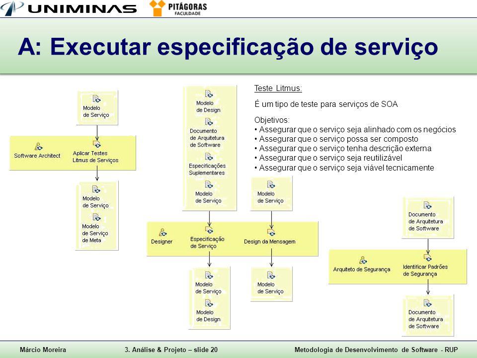 Márcio Moreira3. Análise & Projeto – slide 20Metodologia de Desenvolvimento de Software - RUP A: Executar especificação de serviço Teste Litmus: É um