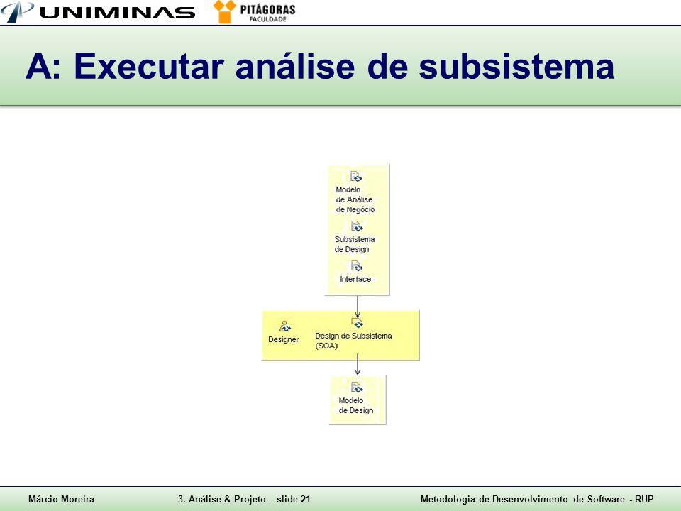 Márcio Moreira3. Análise & Projeto – slide 21Metodologia de Desenvolvimento de Software - RUP A: Executar análise de subsistema
