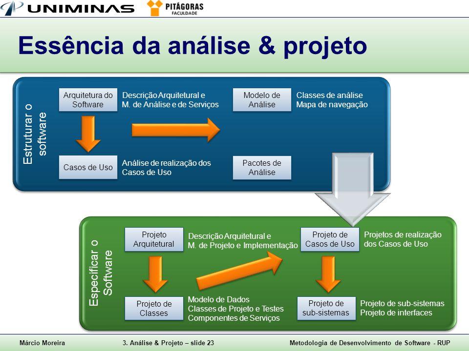 Márcio Moreira3. Análise & Projeto – slide 23Metodologia de Desenvolvimento de Software - RUP Essência da análise & projeto Estruturar o software Espe