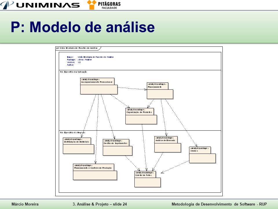Márcio Moreira3. Análise & Projeto – slide 24Metodologia de Desenvolvimento de Software - RUP P: Modelo de análise