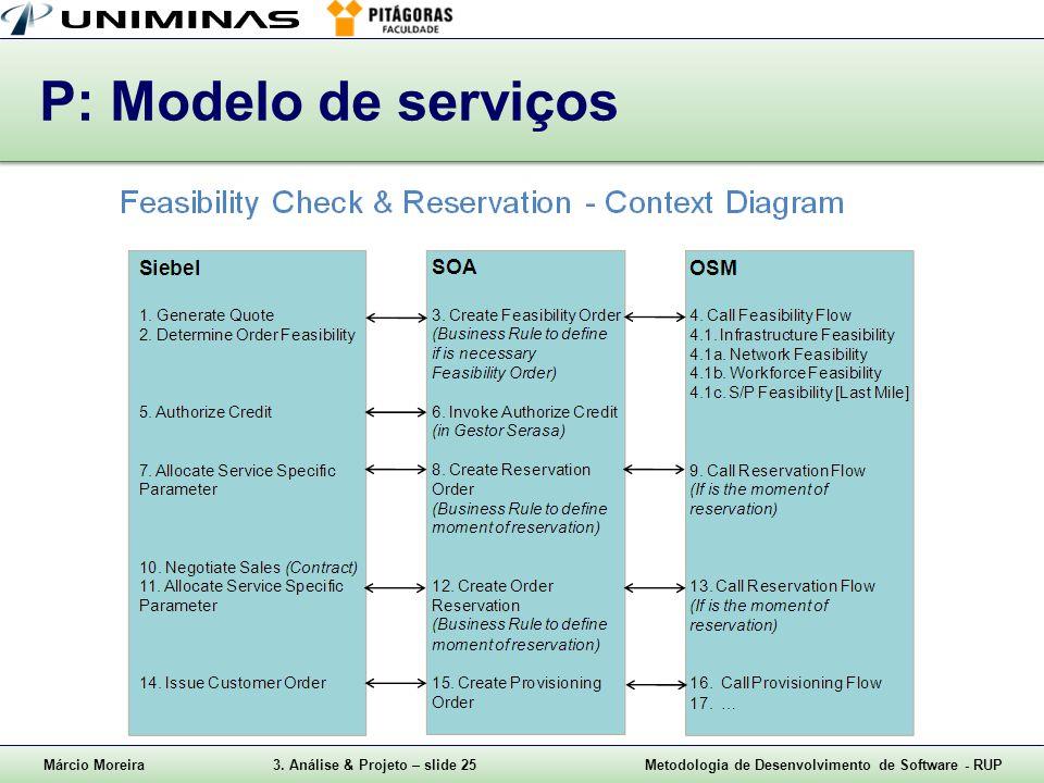 Márcio Moreira3. Análise & Projeto – slide 25Metodologia de Desenvolvimento de Software - RUP P: Modelo de serviços