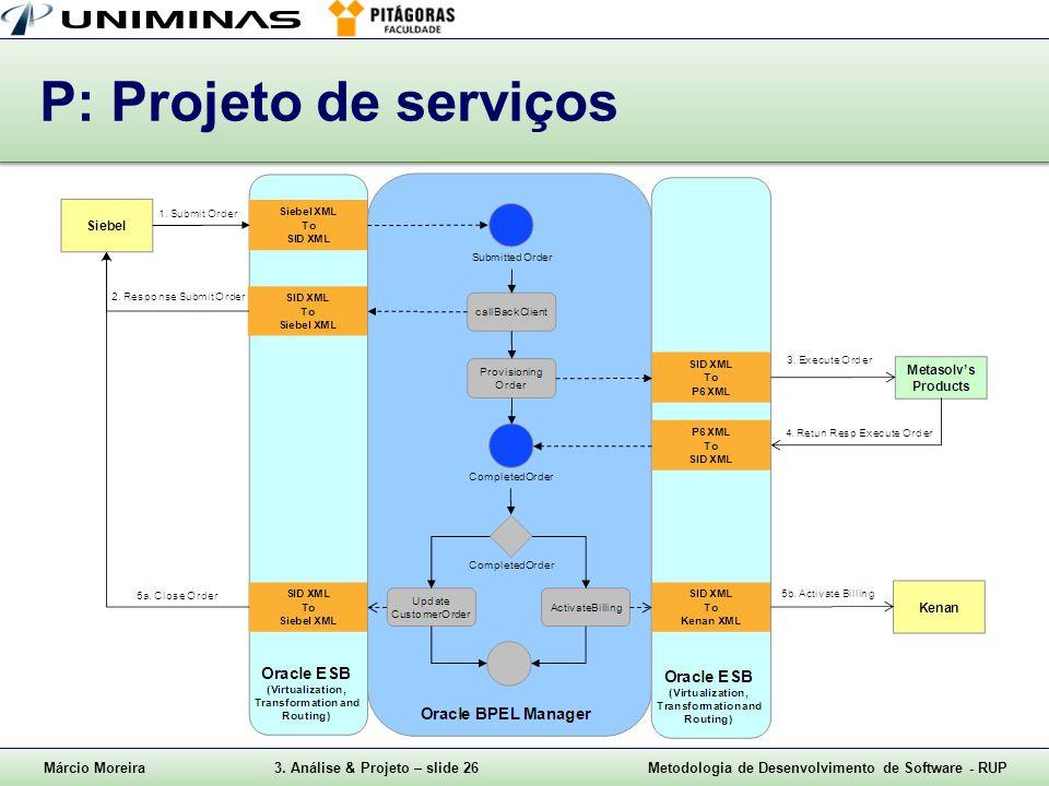 Márcio Moreira3. Análise & Projeto – slide 26Metodologia de Desenvolvimento de Software - RUP P: Projeto de serviços